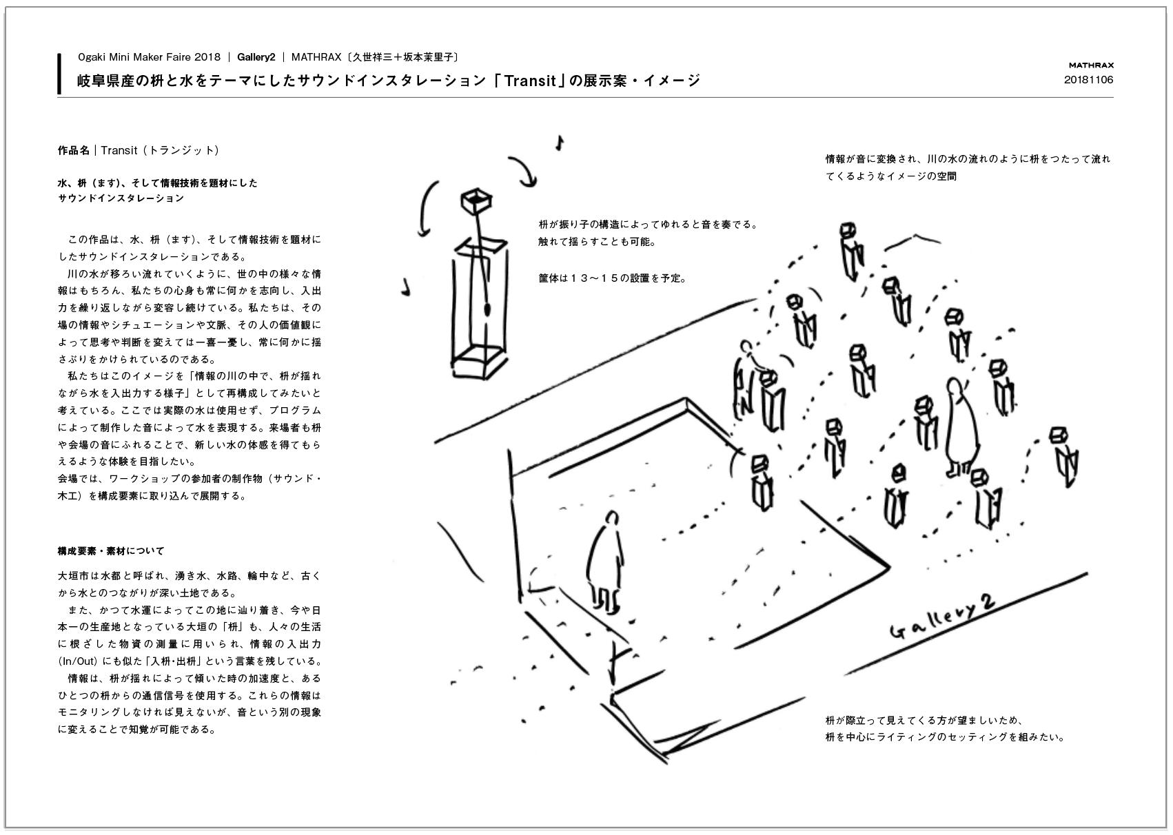 展示アイデアの図