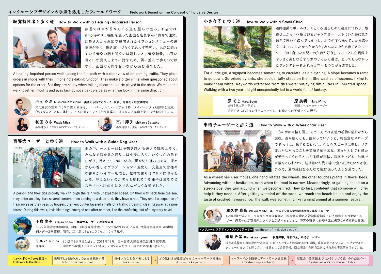 全4回開催した茅ヶ崎フィールドワークの紹介